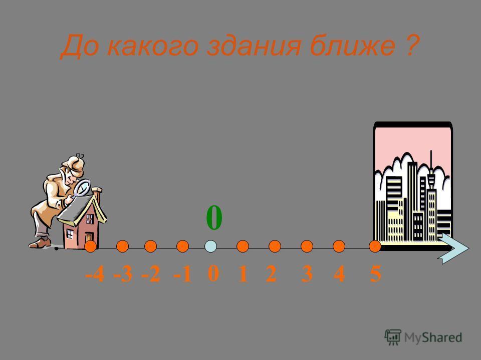 До какого здания ближе ? 0 12345-2-3-4 0