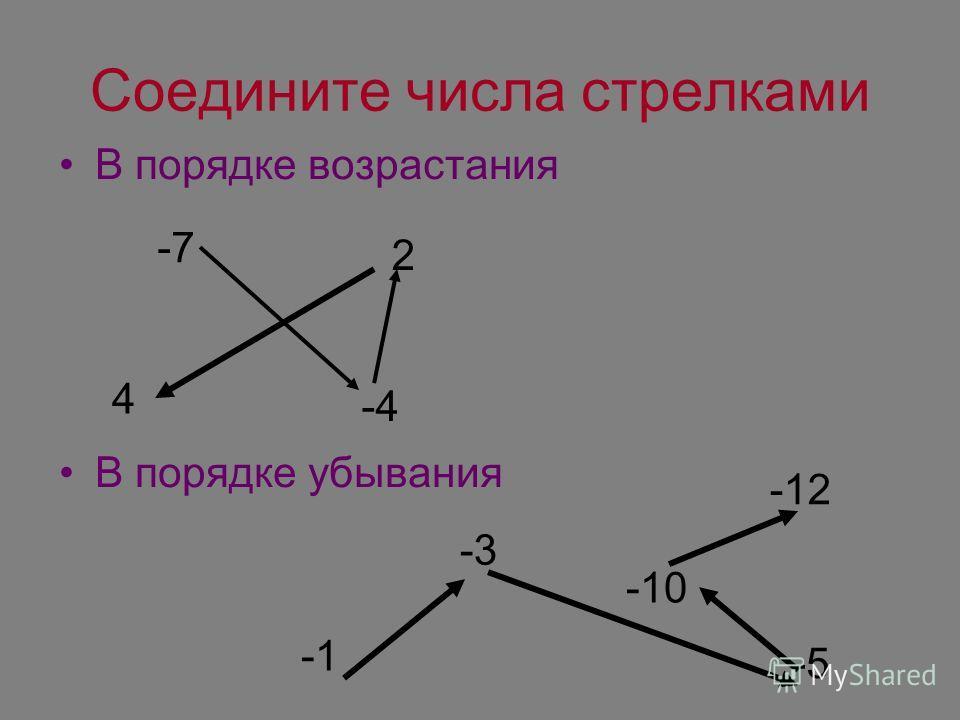 Соедините числа стрелками В порядке возрастания В порядке убывания -7 2 -4 4 -3 -12 -10 -5