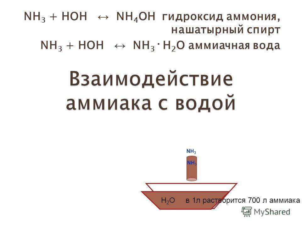 NH 3 + HОН NH 4 ОН гидроксид аммония, нашатырный спирт NH 3 + HОН NH 3 · Н 2 О аммиачная вода H 2 O в 1л растворится 700 л аммиака NH 3