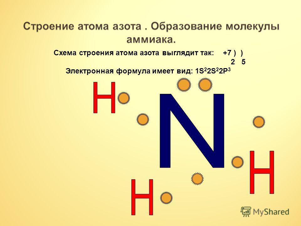 Схема строения атома азота выглядит так: +7 ) ) 2 5 Электронная формула имеет вид: 1S 2 2S 2 2P 3