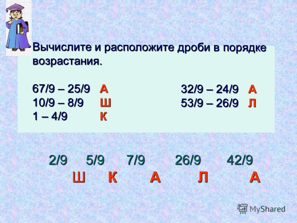 Вычислите и расположите дроби в порядке возрастания. 67/9 – 25/9 А32/9 – 24/9 А 10/9 – 8/9 Ш53/9 – 26/9 Л 1 – 4/9 К Вычислите и расположите дроби в порядке возрастания. 67/9 – 25/9 А32/9 – 24/9 А 10/9 – 8/9 Ш53/9 – 26/9 Л 1 – 4/9 К 2/9 5/9 7/9 26/942