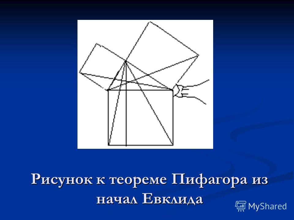 Рисунок к теореме Пифагора из начал Евклида