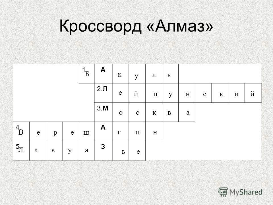Кроссворд «Алмаз» 1.А 2.Л 3.М 4.А 5.З Б к у ль е й п у н с к и й о с к в а В е р е щ г и н Л а в у а ь е