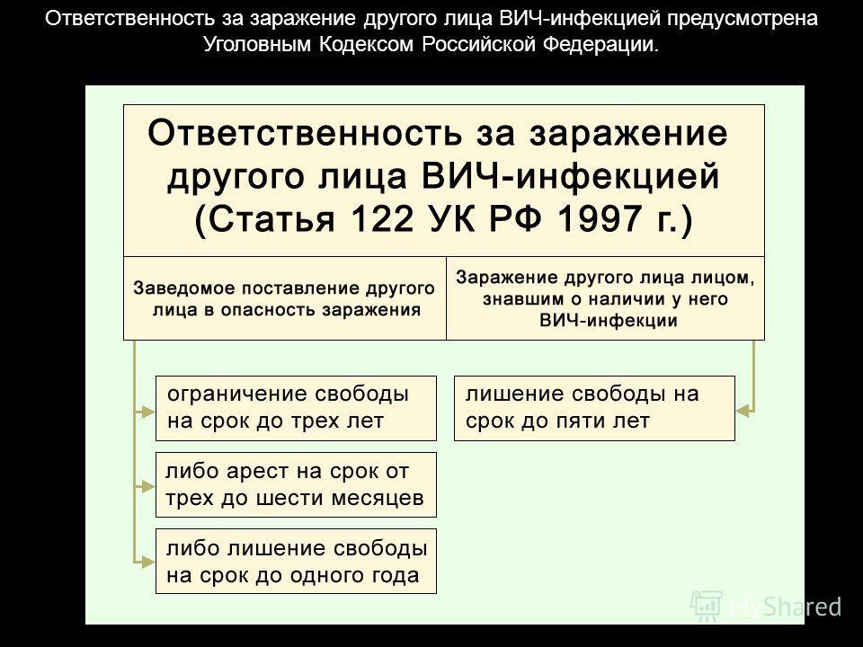 Ответственность за заражение другого лица ВИЧ-инфекцией предусмотрена Уголовным Кодексом Российской Федерации.