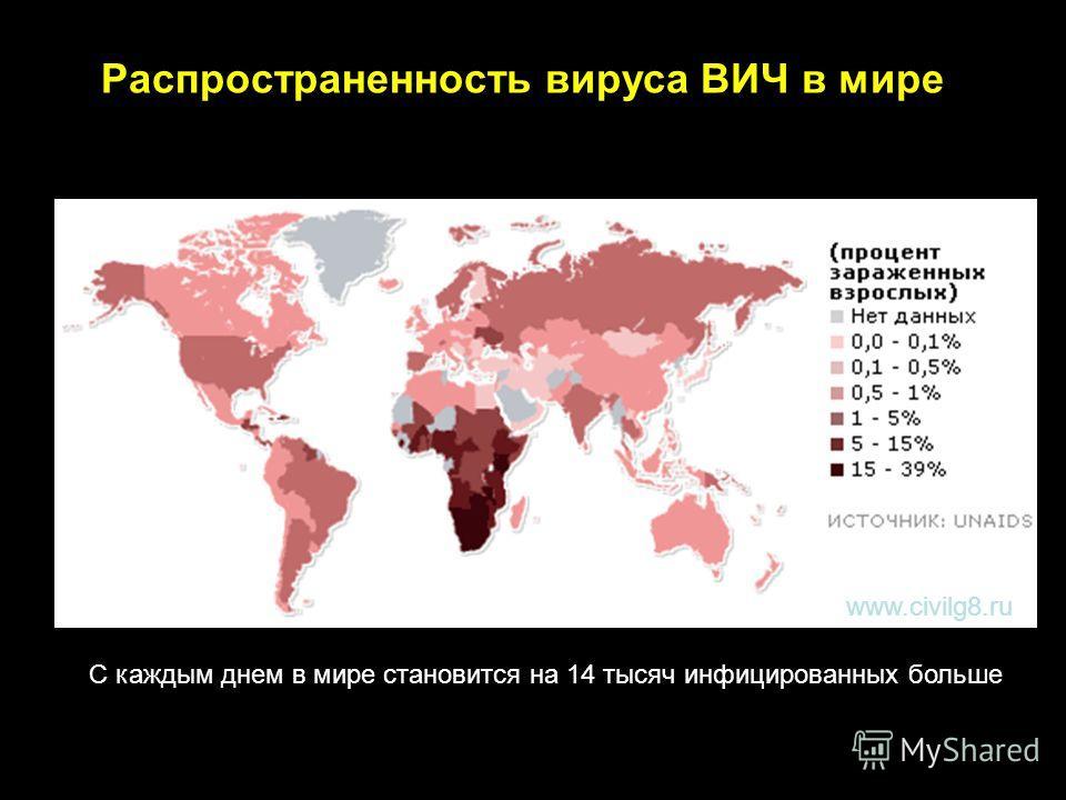 C каждым днем в мире становится на 14 тысяч инфицированных больше Распространенность вируса ВИЧ в мире www.civilg8.ru
