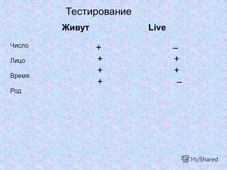 Живут Live Число Лицо Время Род + – + + + – Тестирование