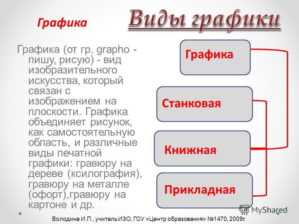 Графика (от гр. grapho - пишу, рисую) - вид изобразительного искусства, который связан с изображением на плоскости. Графика объединяет рисунок, как самостоятельную область, и различные виды печатной графики: гравюру на дереве (ксилография), гравюру н