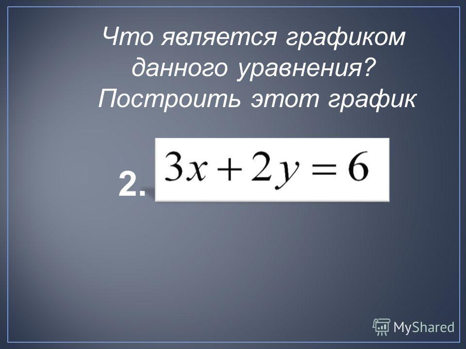 2. Что является графиком данного уравнения? Построить этот график
