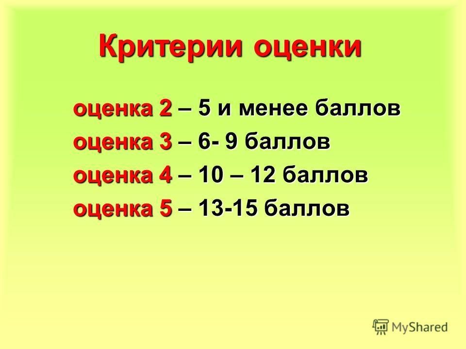 Критерии оценки оценка 2 – 5 и менее баллов оценка 3 – 6- 9 баллов оценка 4 – 10 – 12 баллов оценка 5 – 13-15 баллов