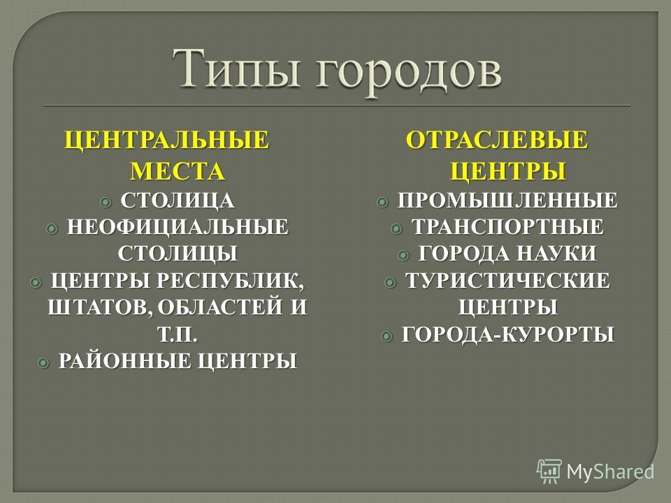ЦЕНТРАЛЬНЫЕ МЕСТА СТОЛИЦА СТОЛИЦА НЕОФИЦИАЛЬНЫЕ СТОЛИЦЫ НЕОФИЦИАЛЬНЫЕ СТОЛИЦЫ ЦЕНТРЫ РЕСПУБЛИК, ШТАТОВ, ОБЛАСТЕЙ И Т.П. ЦЕНТРЫ РЕСПУБЛИК, ШТАТОВ, ОБЛАСТЕЙ И Т.П. РАЙОННЫЕ ЦЕНТРЫ РАЙОННЫЕ ЦЕНТРЫ ОТРАСЛЕВЫЕ ЦЕНТРЫ ПРОМЫШЛЕННЫЕ ПРОМЫШЛЕННЫЕ ТРАНСПОРТНЫЕ