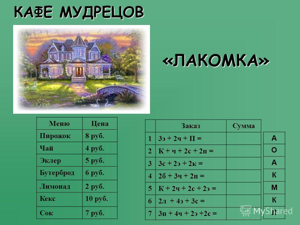 КАФЕ МУДРЕЦОВ ЗаказСумма 13э + 2ч + П = 2К + ч + 2с + 2п = 33с + 2э + 2к = 42б + 3ч + 2п = 5К + 2ч + 2с + 2э = 62л + 4э + 3с = 73п + 4ч + 2э +2с = А О А К М К Л МенюЦена Пирожок8 руб. Чай4 руб. Эклер5 руб. Бутерброд6 руб. Лимонад2 руб. Кекс10 руб. Со