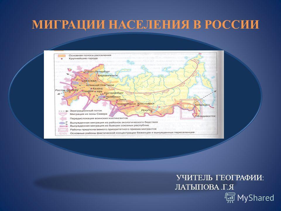 МИГРАЦИИ НАСЕЛЕНИЯ В РОССИИ УЧИТЕЛЬ ГЕОГРАФИИ: ЛАТЫПОВА.Г.Я