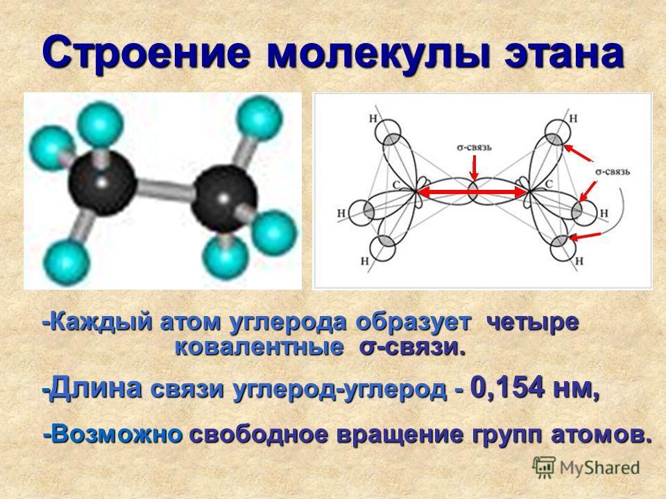 Строение молекулы этана -Каждый атом углерода образует четыре ковалентные σ-связи. - Длина связи углерод-углерод - 0,154 нм, -Возможно свободное вращение групп атомов. -Возможно свободное вращение групп атомов.