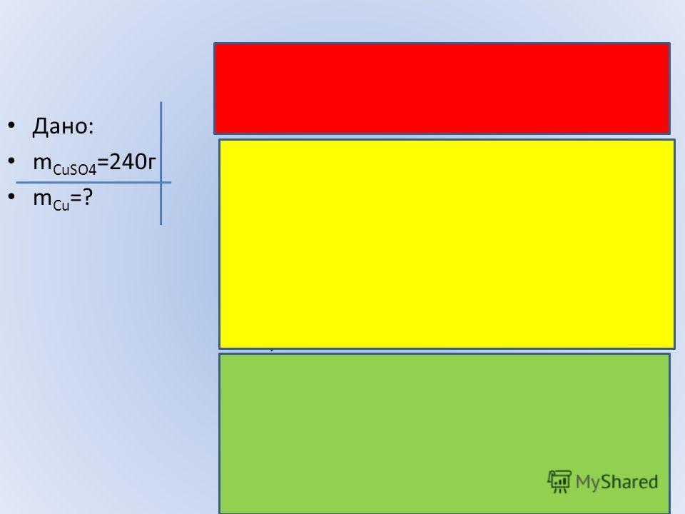 Дано: m CuSO4 =240г m Cu =? 1,5моль хмоль СuSO 4 + Fe = FeSO 4 + Cu 1 1 8. Рассуждаю: Из 1 моль ---------1 моль Из 1,5 моль -----------х моль 9. Составляю пропорцию, решаю 1 : 1,5 = 1 : х Х = 1,5 моль 10. По формуле нахожу массу меди: m = ν*M Сu M Cu