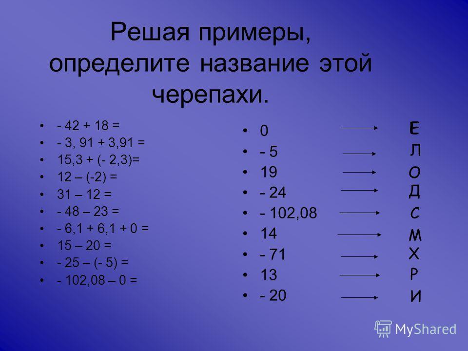 Решая примеры, определите название этой черепахи. - 42 + 18 = - 3, 91 + 3,91 = 15,3 + (- 2,3)= 12 – (-2) = 31 – 12 = - 48 – 23 = - 6,1 + 6,1 + 0 = 15 – 20 = - 25 – (- 5) = - 102,08 – 0 = 0 - 5 19 - 24 - 102,08 14 - 71 13 - 20 Е Л О Д С М Х Р И Е