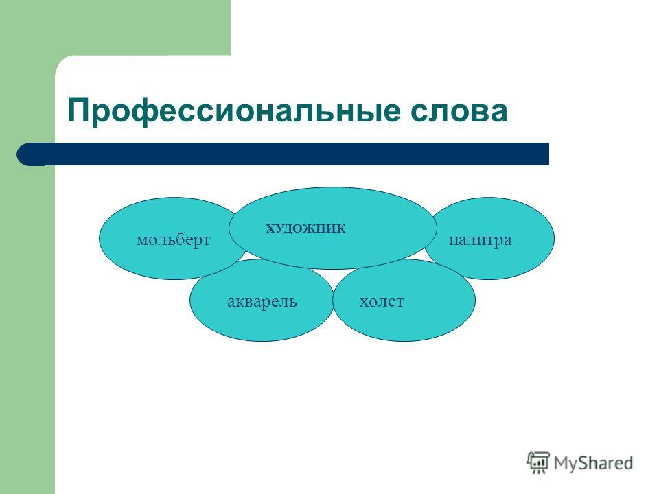 палитра акварель холст мольберт ХУДОЖНИК Профессиональные слова