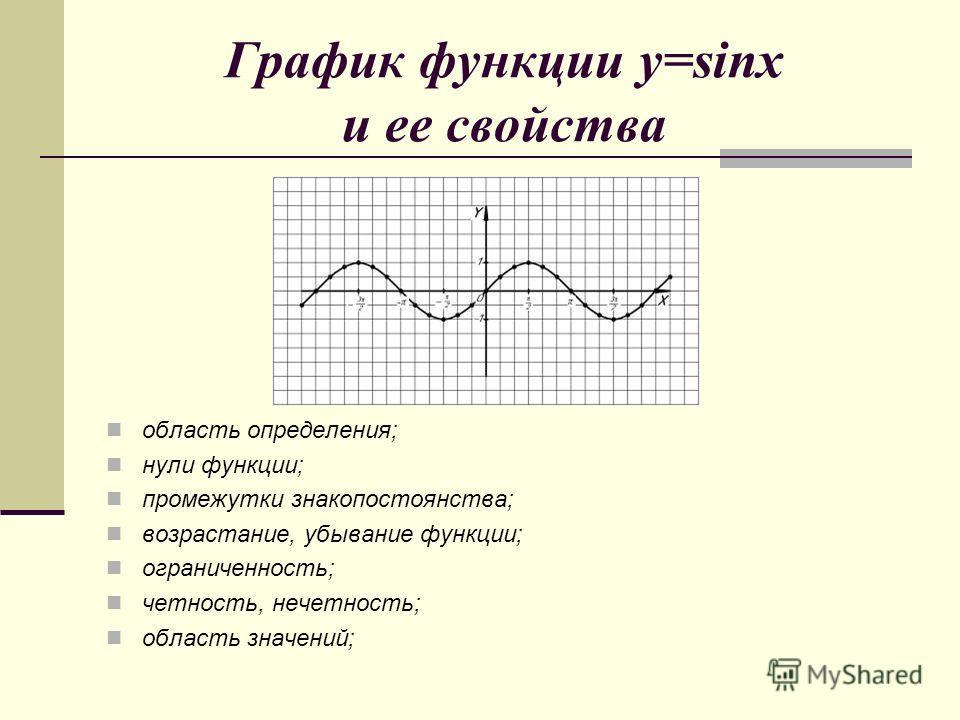 График функции y=sinx и ее свойства область определения; нули функции; промежутки знакопостоянства; возрастание, убывание функции; ограниченность; четность, нечетность; область значений;