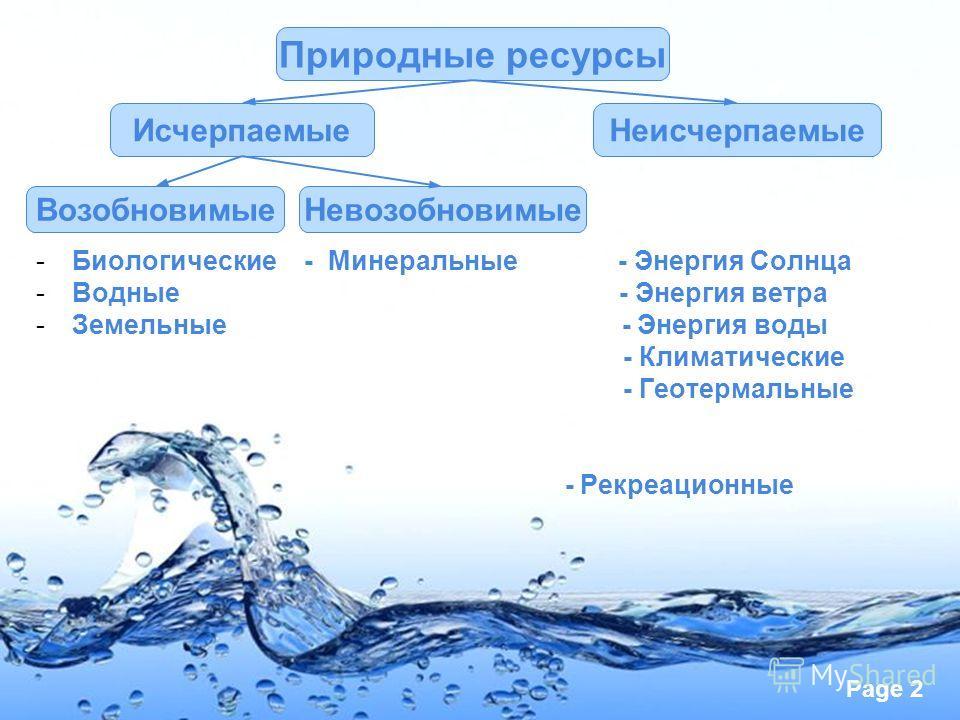 Page 2 -Биологические - Минеральные - Энергия Солнца -Водные - Энергия ветра -Земельные - Энергия воды - Климатические - Геотермальные - Рекреационные Природные ресурсы ИсчерпаемыеНеисчерпаемые ВозобновимыеНевозобновимые