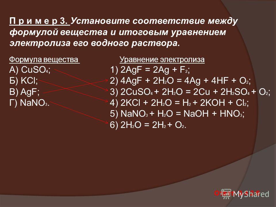 П р и м е р 3. Установите соответствие между формулой вещества и итоговым уравнением электролиза его водного раствора. Формула вещества Уравнение электролиза А) CuSO 4 ; 1) 2AgF = 2Ag + F 2 ; Б) KCl; 2) 4AgF + 2H 2 O = 4Ag + 4HF + O 2 ; В) AgF; 3) 2C