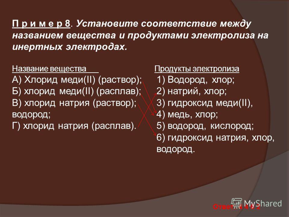П р и м е р 8. Установите соответствие между названием вещества и продуктами электролиза на инертных электродах. Название вещества Продукты электролиза А) Хлорид меди(II) (раствор); 1) Водород, хлор; Б) хлорид меди(II) (расплав); 2) натрий, хлор; В)