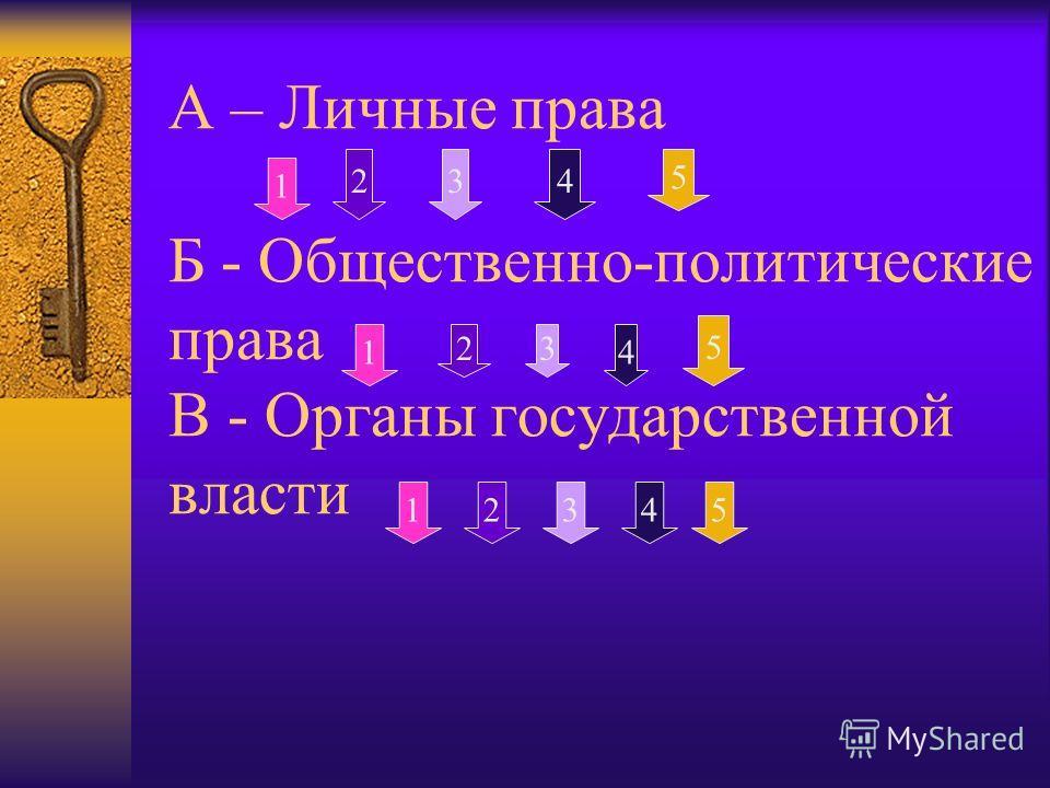 А – Личные права Б - Общественно-политические права В - Органы государственной власти 4 234 5 1 5 123 1 5 23 4