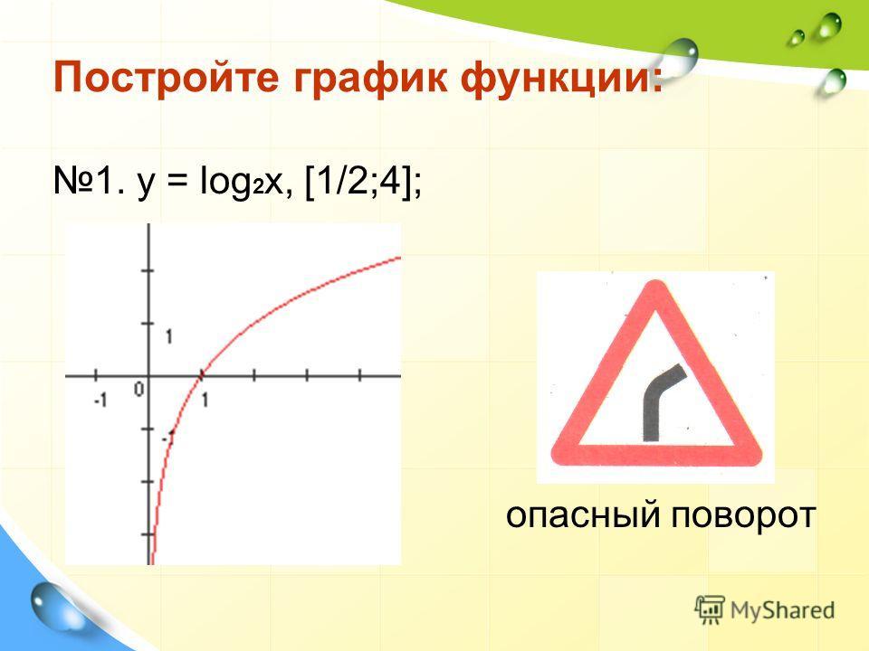 Постройте график функции: 1. у = log 2 x, [1/2;4]; опасный поворот