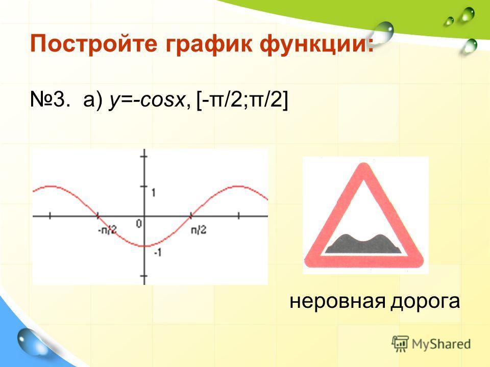 Постройте график функции: 3. а) у=-cosx, [-π/2;π/2] неровная дорога