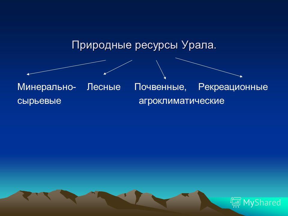 Природные ресурсы Урала. Минерально- Лесные Почвенные, Рекреационные сырьевые агроклиматические