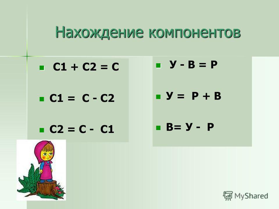 Нахождение компонентов С1 + С2 = С С1 = С - С2 С2 = С - С1 У - В = Р У = Р + В В= У - Р