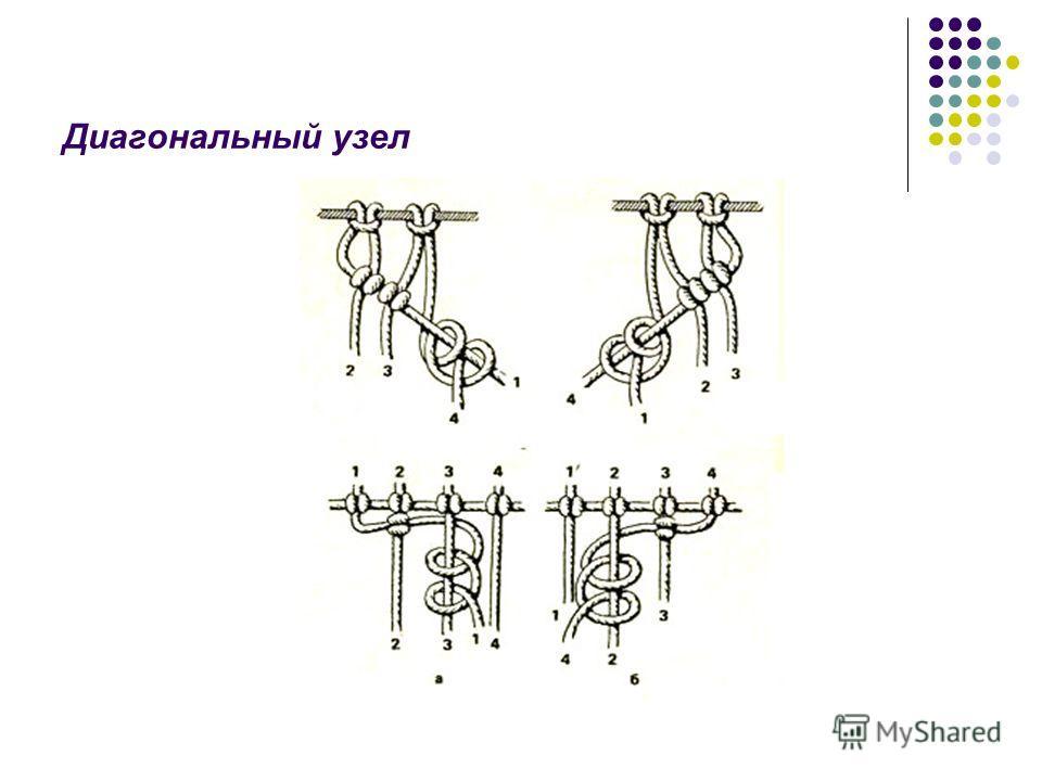 Диагональный узел