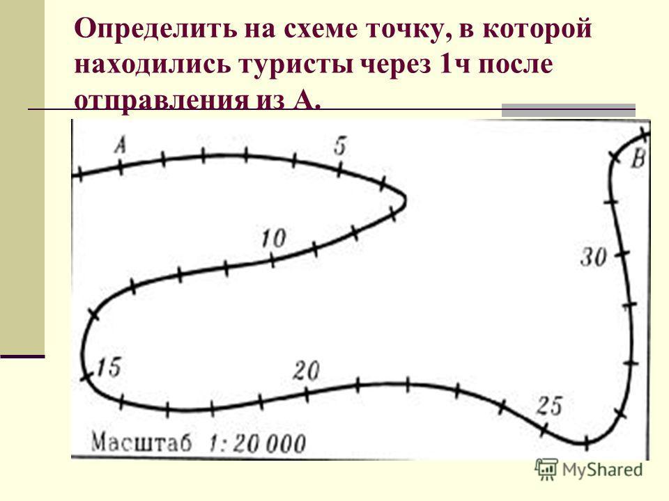 Определить на схеме точку, в которой находились туристы через 1ч после отправления из А.