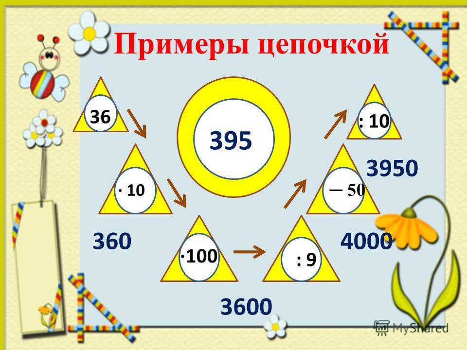 Примеры цепочкой 36 10 100 : 9 50 : 10 360 3600 4000 3950 395