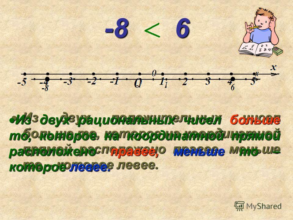 -8 и 6 Из двух положительных чисел больше то, которое на координатной прямой расположено правее, меньше то – которое левее. Из двух положительных чисел больше то, которое на координатной прямой расположено правее, меньше то – которое левее. Из двух р