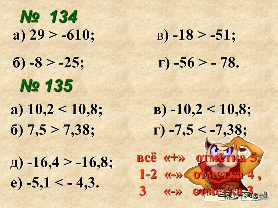 134 134 а) 10,2 < 10,8; в) -10,2 < 10,8; б) 7,5 > 7,38; г) -7,5 7,38; г) -7,5 < -7,38; д) -16,4 > -16,8; е) -5,1 < - 4,3. а) 29 > -610; в) -18 > -51; б) -8 > -25; г) -56 > - 78. 135 135 всё «+» отметка 5, 1-2 «-» отметка 4, 3 «-» отметка 3.