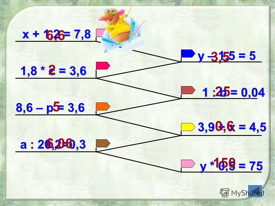 х + 1,2 = 7,8 1,8 * с = 3,6 у – 1,5 = 5 8,6 – р = 3,6 y * 0,5 = 75 a : 20,2=0,3 3,9 + х = 4,5 6,6 3,5 2 150 5 0,6 25 1 : b = 0,04 6,06