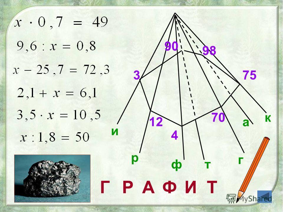 Г 3 12 4 70 75 90 98 и р ф г к т а РАФИТ