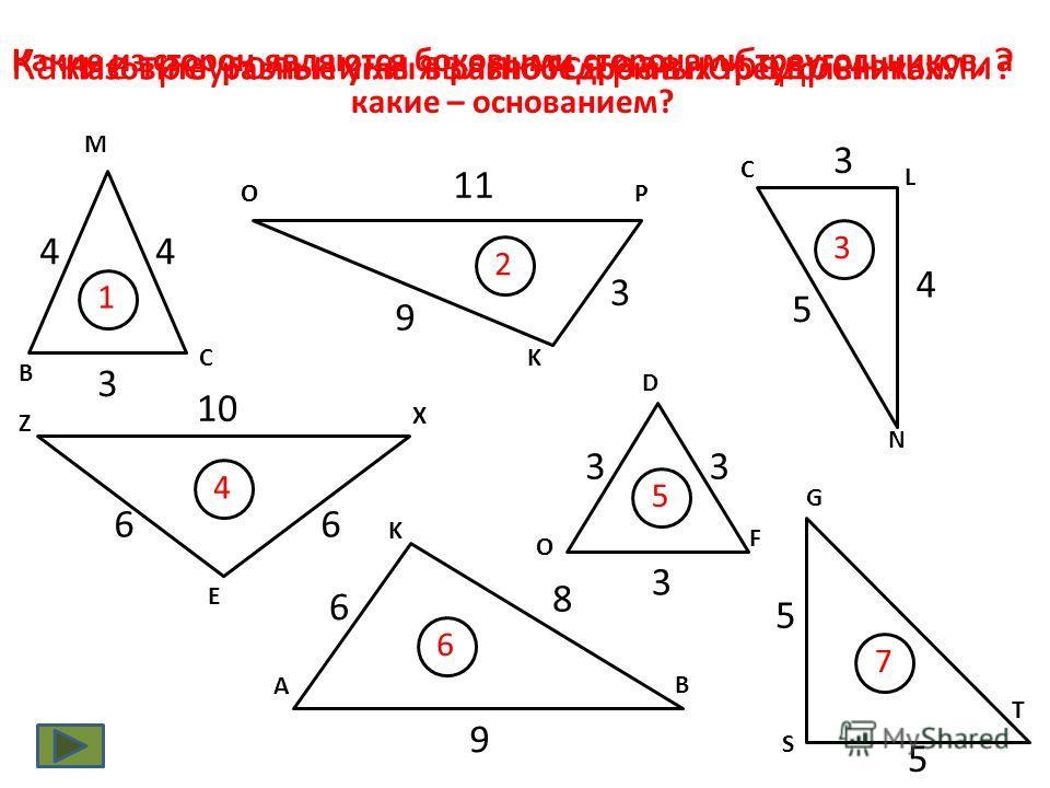 Какие треугольники являются равнобедренными? 44 3 10 66 33 3 5 5 1 11 3 9 2 3 4 5 3 4 5 7 6 9 8 6 М В С ОР Κ С L Ν Ζ Ε Χ Ο D F G S T A K B Какие из сторон являются боковыми сторонами треугольников, а какие – основанием? Назовите равные углы в равнобе