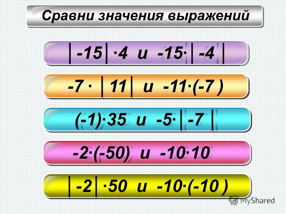 -2·50 = -10·(-10 ) -7 · 11 < -11·(-7 ) (-1)·35 = -5·-7 -2·(-50) > -10·10 -15·4 > -15·-4 -7 · 11 и -11·(-7 ) (-1)·35 и -5·-7 -2·50 и -10·(-10 ) -15·4 и -15·-4 -2·(-50) и -10·10 Сравни значения выражений