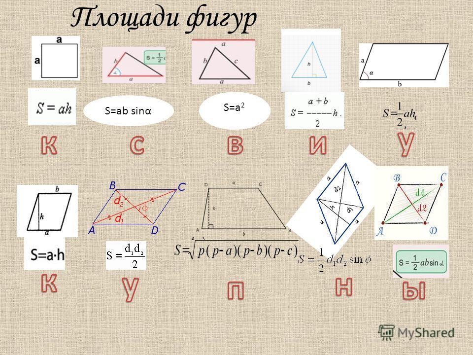 Площади фигур S=a 2 S=ab sinα