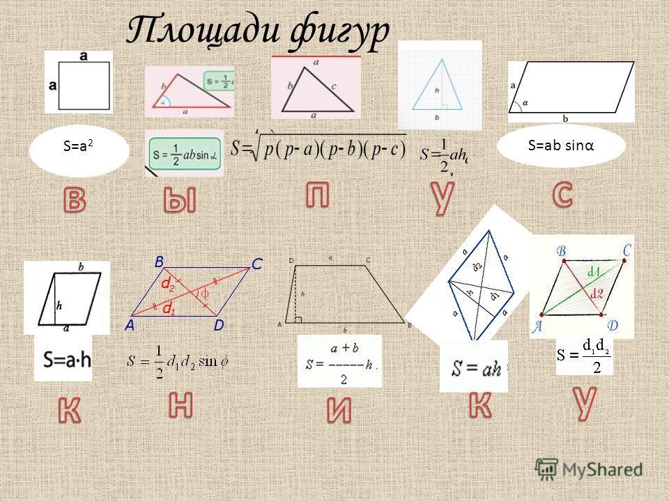 S=a 2 S=ab sinα Площади фигур