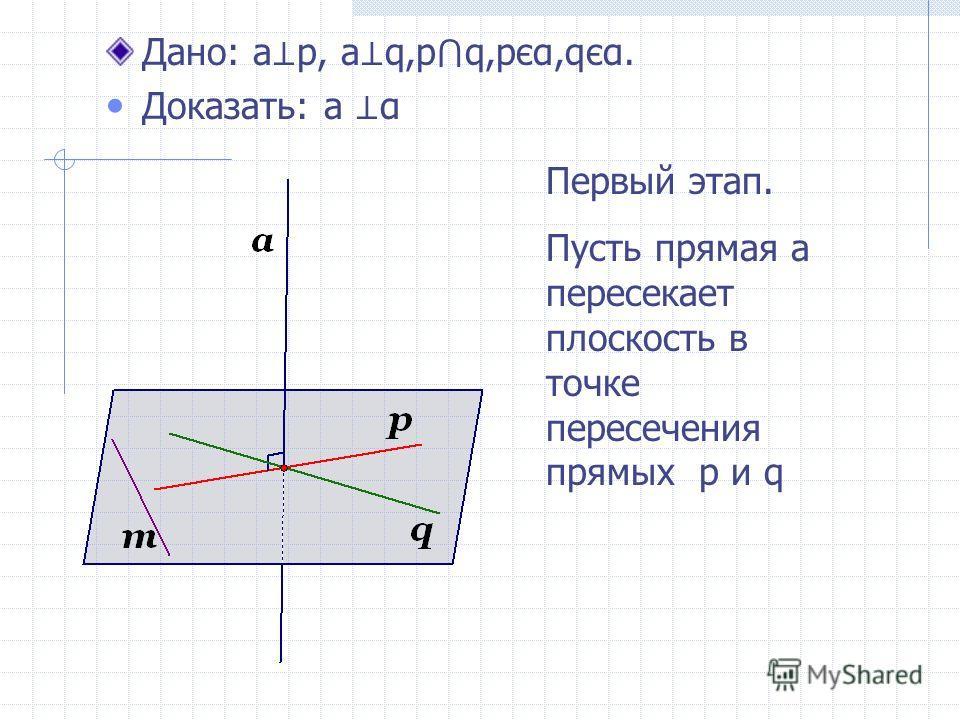 Дано: a p, a q,p q,pєα,qєα. Доказать: а α Первый этап. Пусть прямая а пересекает плоскость в точке пересечения прямых p и q