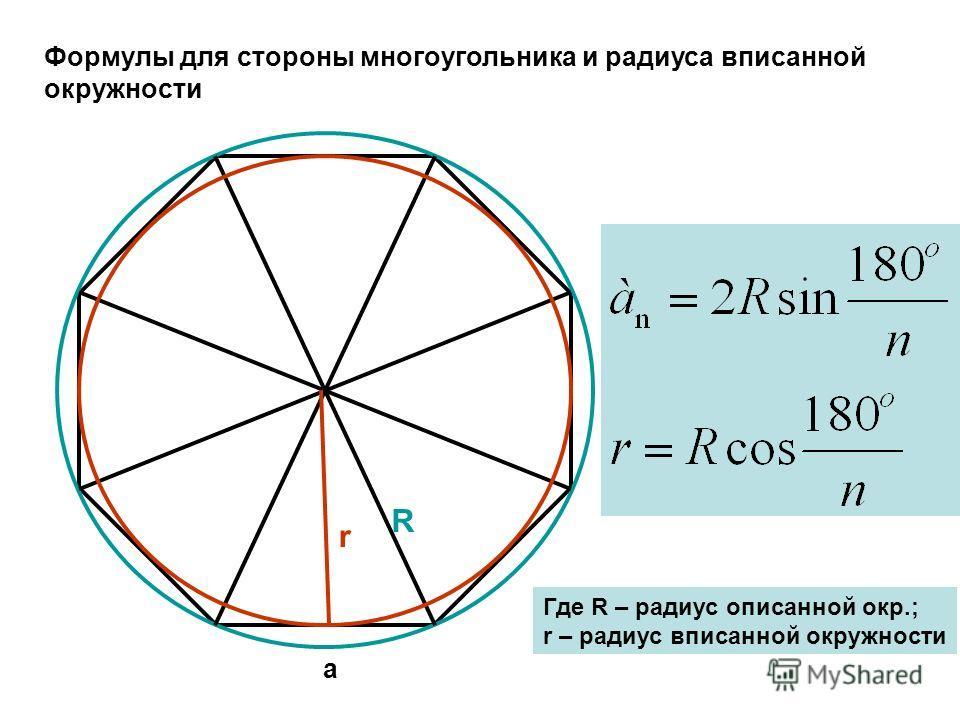 Формулы для стороны многоугольника и радиуса вписанной окружности r a R Где R – радиус описанной окр.; r – радиус вписанной окружности