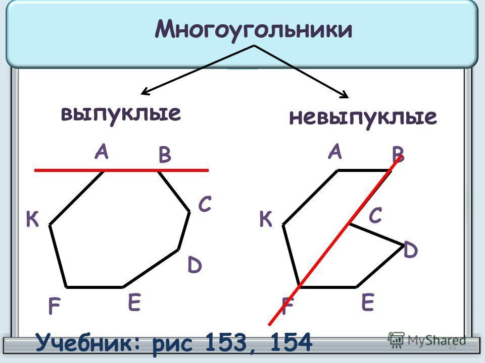 Многоугольники выпуклые невыпуклые А В С D Е F К А В С D Е F К Учебник: рис 153, 154 10
