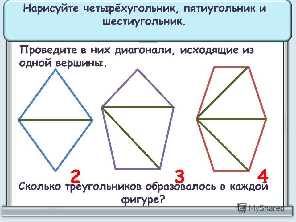 Нарисуйте четырёхугольник, пятиугольник и шестиугольник. Проведите в них диагонали, исходящие из одной вершины. Сколько треугольников образовалось в каждой фигуре? 234 11