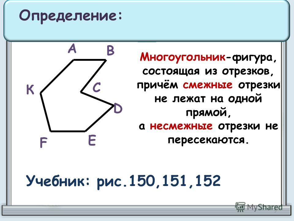 Многоугольник-фигура, состоящая из отрезков, причём смежные отрезки не лежат на одной прямой, а несмежные отрезки не пересекаются. Определение: А В С D Е F К Учебник: рис.150,151,152 5