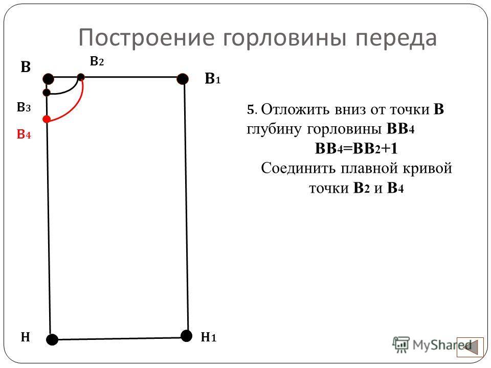 Построение горловины переда В Н 5. Отложить вниз от точки В глубину горловины ВВ 4 ВВ 4 =ВВ 2 +1 Соединить плавной кривой точки В 2 и В 4 В1В1 Н1Н1 В2В2 В3В3 В4В4