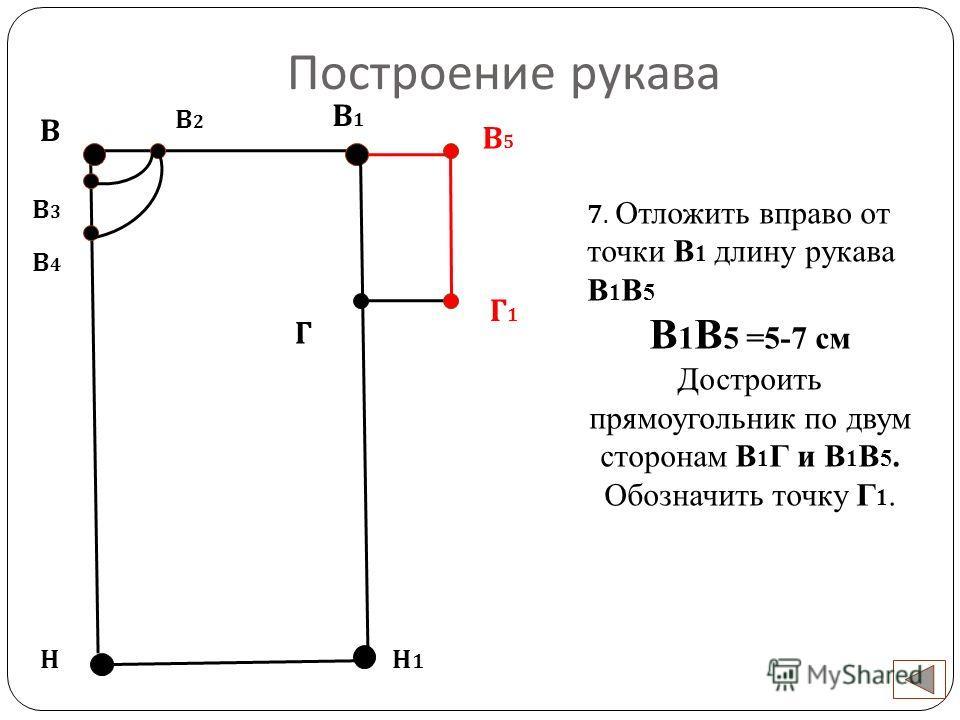Построение рукава В Н 7. Отложить вправо от точки В 1 длину рукава В 1 В 5 В 1 В 5 =5-7 см Достроить прямоугольник по двум сторонам В 1 Г и В 1 В 5. Обозначить точку Г 1. Н1Н1 В2В2 В3В3 В4В4 Г В1В1 В5В5 Г1Г1