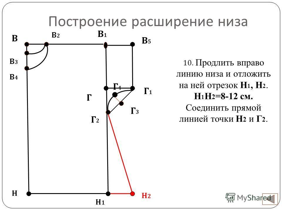 Построение расширение низа В Н 10. Продлить вправо линию низа и отложить на ней отрезок Н 1, Н 2. Н 1 Н 2 =8-12 см. Соединить прямой линией точки Н 2 и Г 2. Н1Н1 В2В2 В3В3 В4В4 Г В1В1 В5В5 Г1Г1 Г2Г2 Г4Г4 Г3Г3 Н2Н2