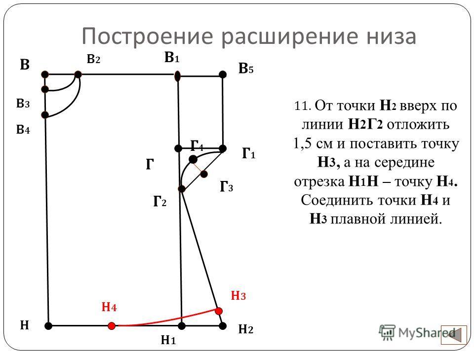Построение расширение низа В Н 11. От точки Н 2 вверх по линии Н 2 Г 2 отложить 1,5 см и поставить точку Н 3, а на середине отрезка Н 1 Н – точку Н 4. Соединить точки Н 4 и Н 3 плавной линией. Н1Н1 В2В2 В3В3 В4В4 Г В1В1 В5В5 Г1Г1 Г2Г2 Г4Г4 Г3Г3 Н2Н2