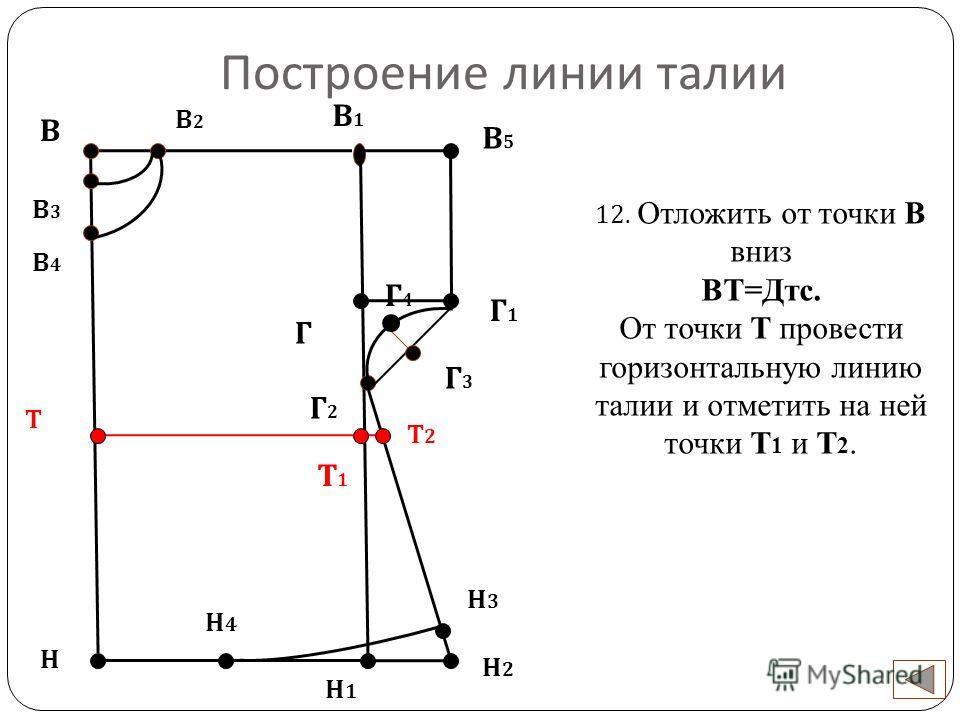 Построение линии талии В Н 12. Отложить от точки В вниз ВТ=Дтс. От точки Т провести горизонтальную линию талии и отметить на ней точки Т 1 и Т 2. Н1Н1 В2В2 В3В3 В4В4 Г В1В1 В5В5 Г1Г1 Г2Г2 Г4Г4 Г3Г3 Н2Н2 Н3Н3 Н4Н4 Т Т2Т2 Т1Т1